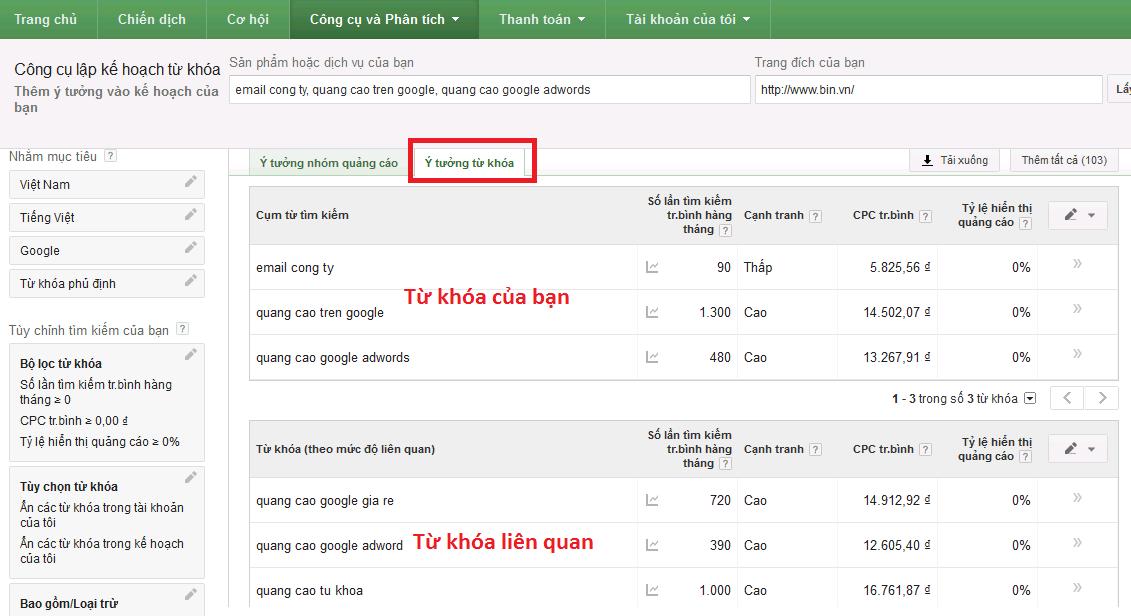 Mục ý tưởng từ khóa của Google Keyword Planner